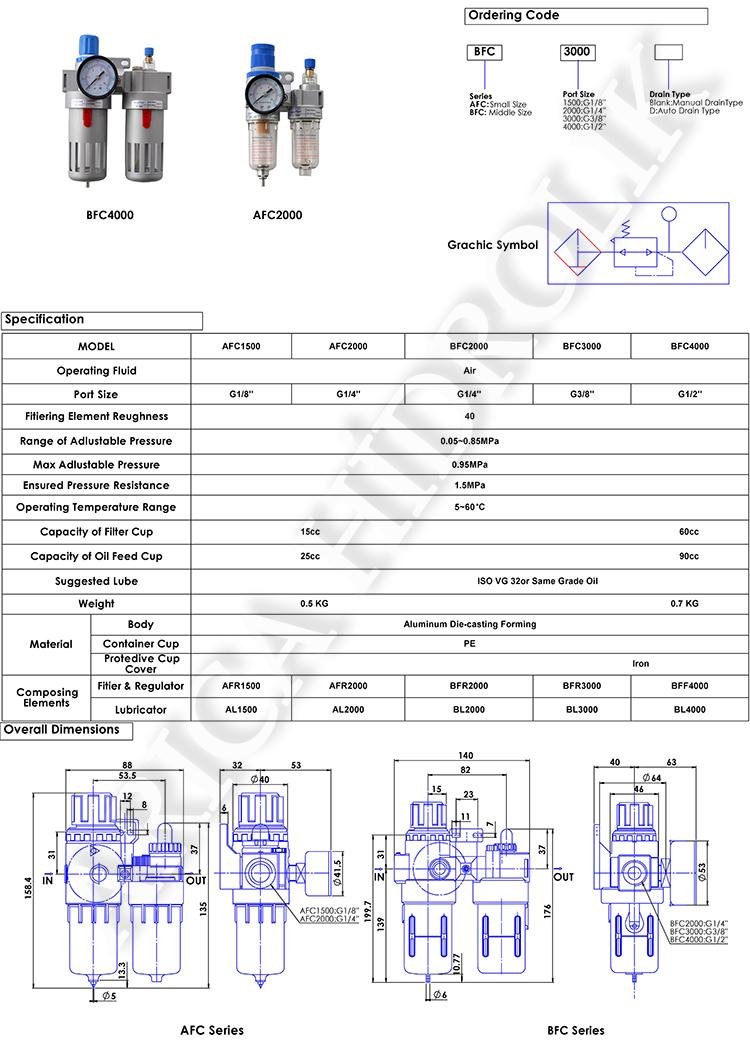 pnomatik sartlandirici resim 10020 - Pnömatik Şartlandırıcı - İkili - Yuvarlak Tip - 1/2 -