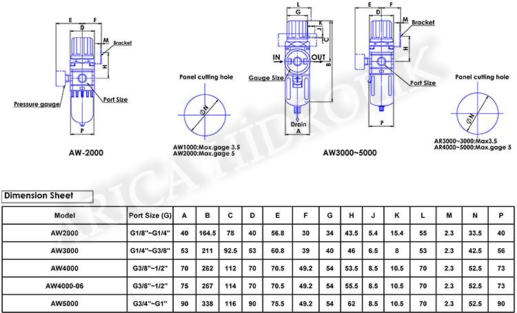 """pnomatik sartlandirici resim 10022 - Pnömatik Şartlandırıcı - Filtre + Regülatör - Kare Tip - 1"""" -"""