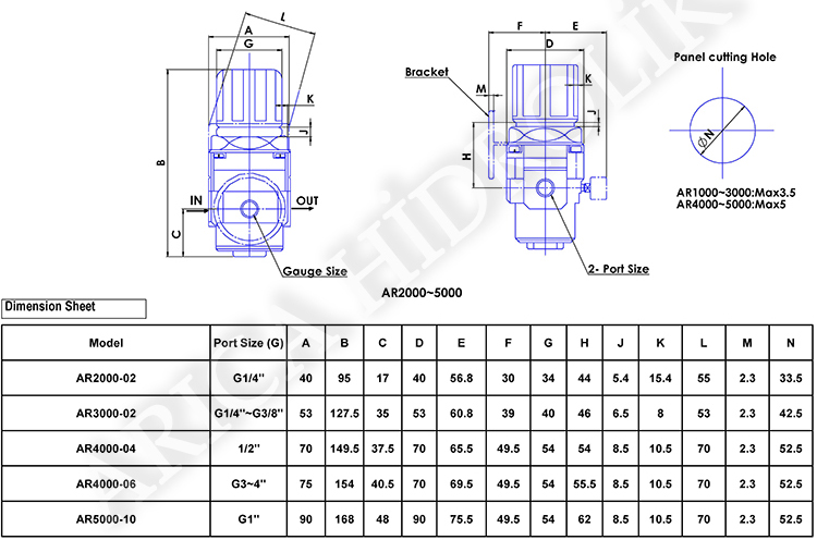 "pnomatik sartlandirici resim 10025 - Pnömatik Regülatör - Kare Tip - 1"" -"