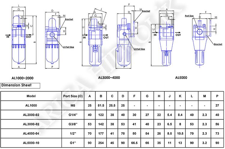 pnomatik sartlandirici resim 10028 - Pnömatik Yağlayıcı - Kare Tip - Küçük Gövde - 1/4 -